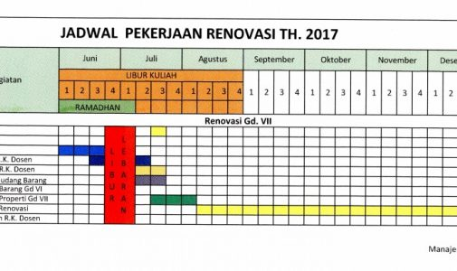 Jadwal Pekerjaan Renovasi Tahun 2017